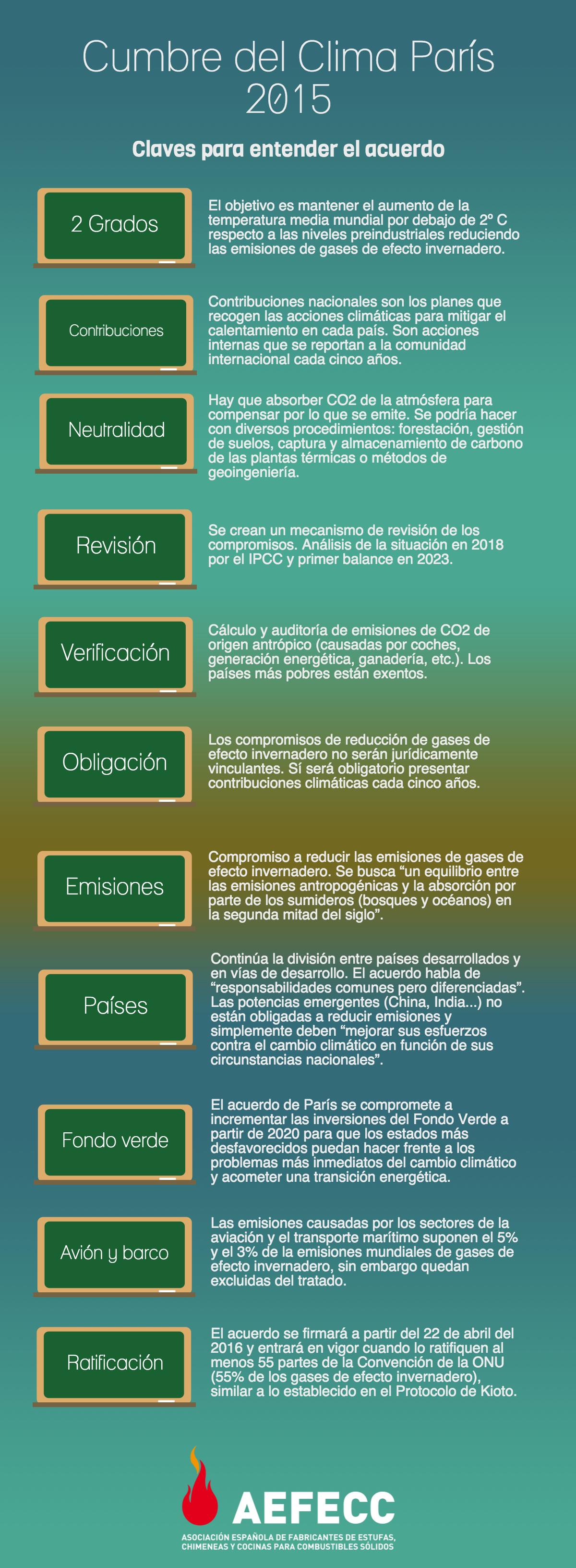 CumbreClima